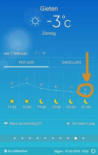 Laagste nachtelijke temperatuur van -9!
